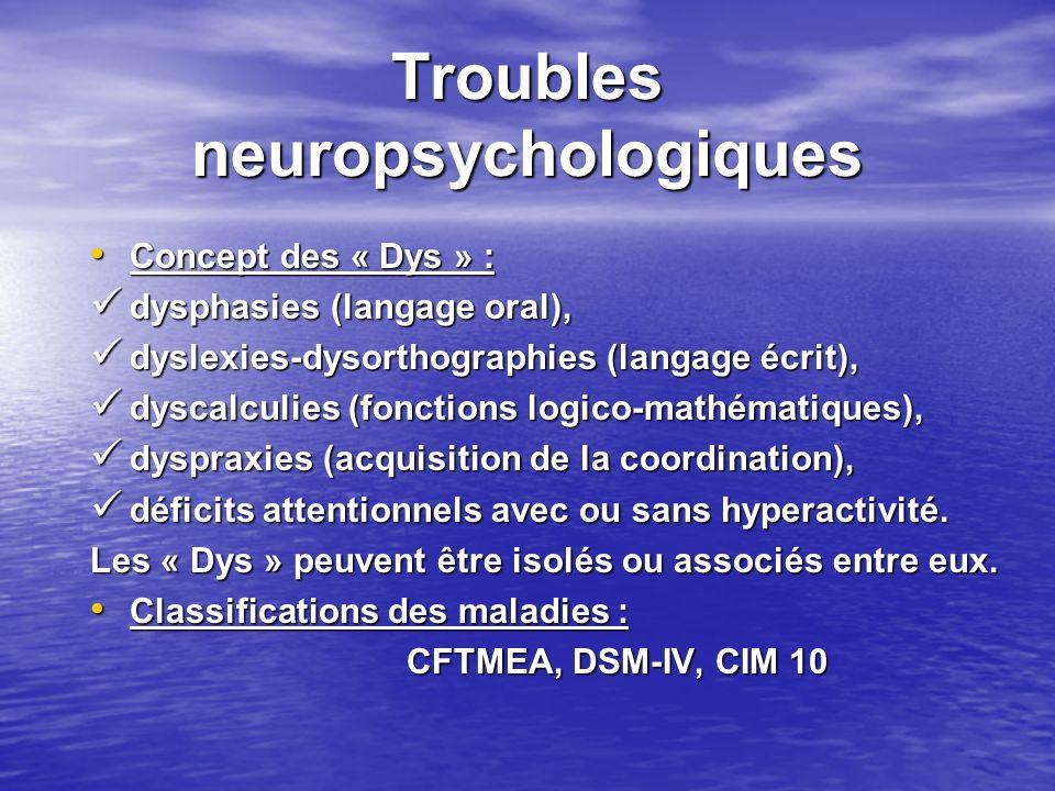 Troubles neuropsychologiques