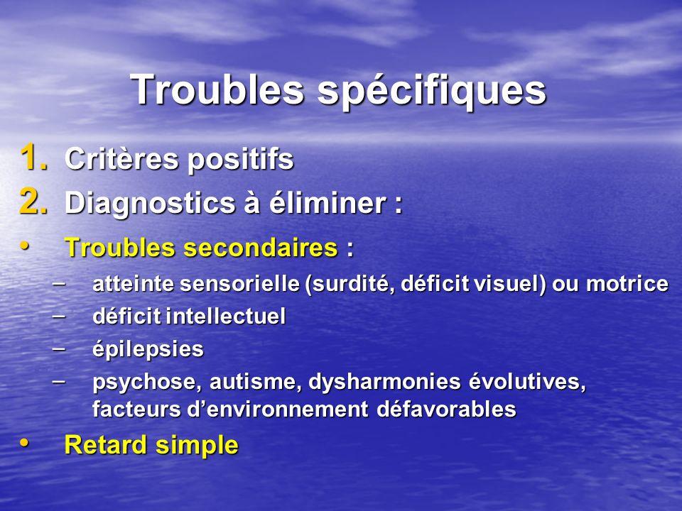 Troubles spécifiques Critères positifs Diagnostics à éliminer :