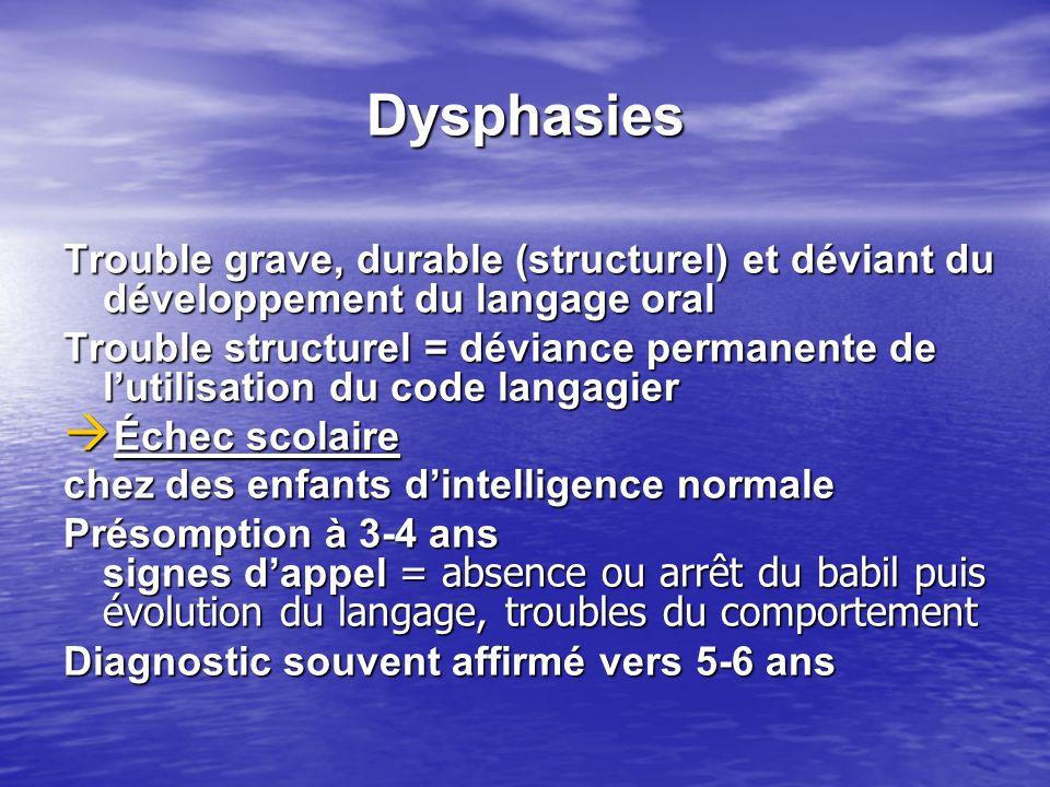 Dysphasies Trouble grave, durable (structurel) et déviant du développement du langage oral.