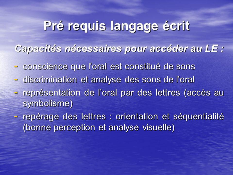 Pré requis langage écrit