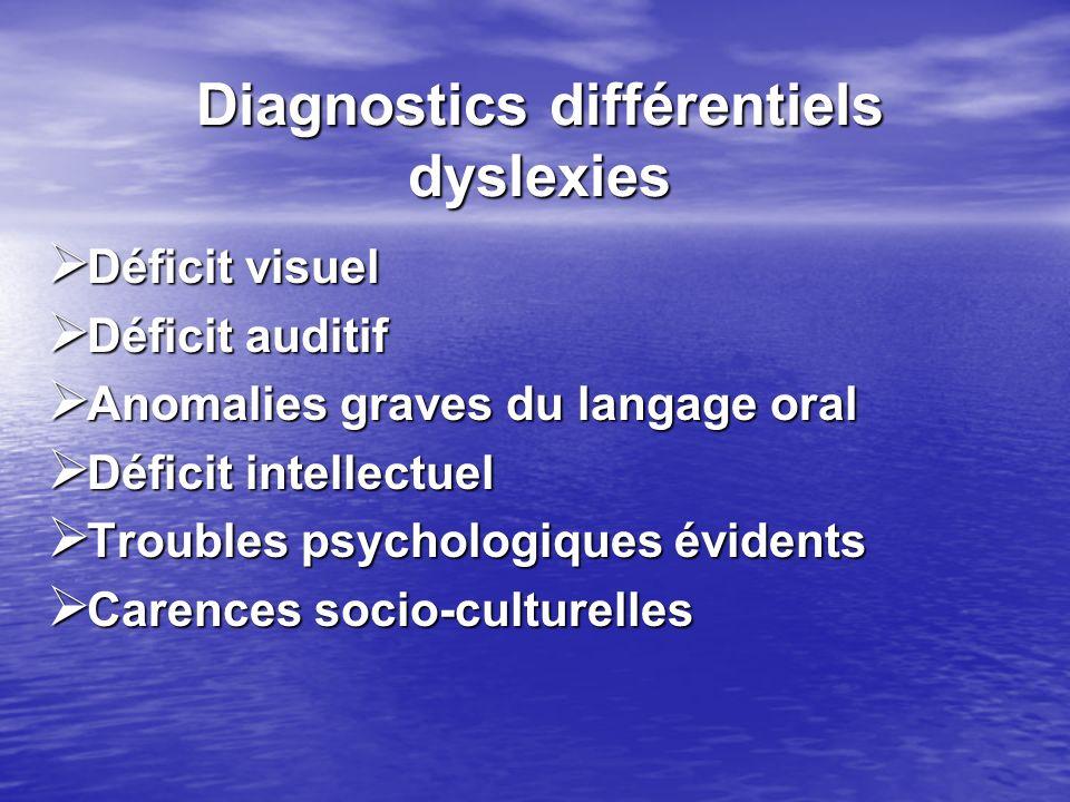Diagnostics différentiels dyslexies
