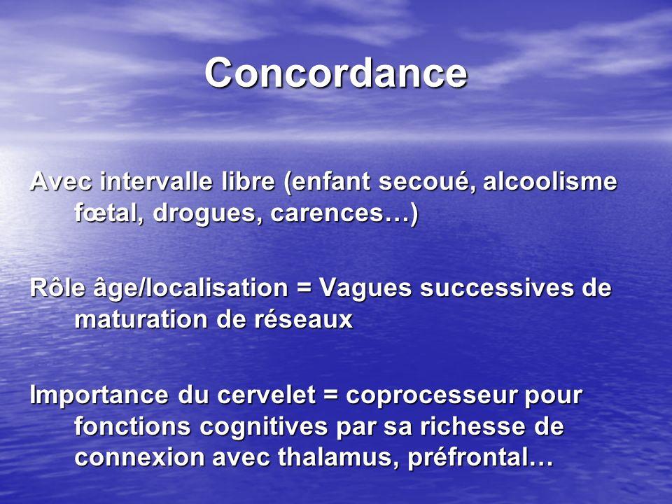 Concordance Avec intervalle libre (enfant secoué, alcoolisme fœtal, drogues, carences…)
