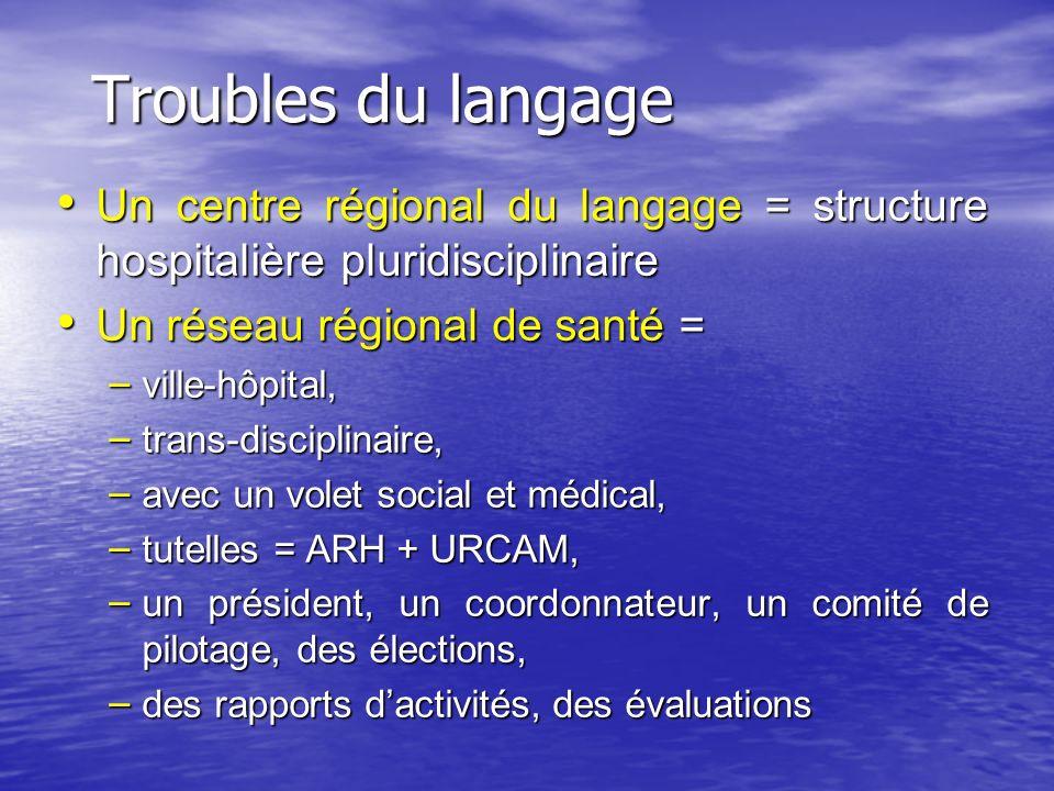 Troubles du langage Un centre régional du langage = structure hospitalière pluridisciplinaire. Un réseau régional de santé =