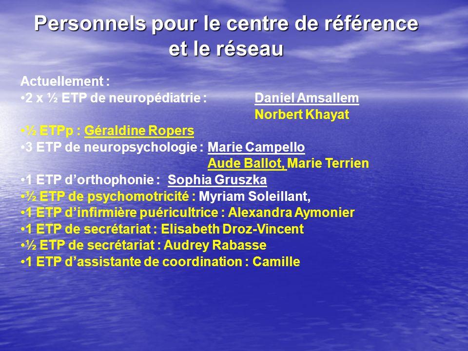 Personnels pour le centre de référence et le réseau