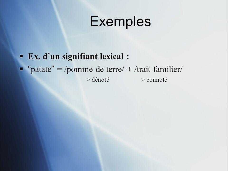 Exemples Ex. d'un signifiant lexical :