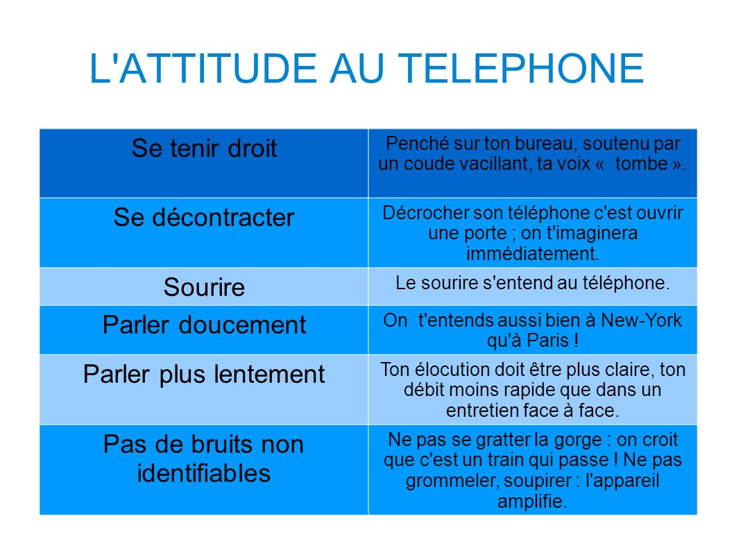 L ATTITUDE AU TELEPHONE