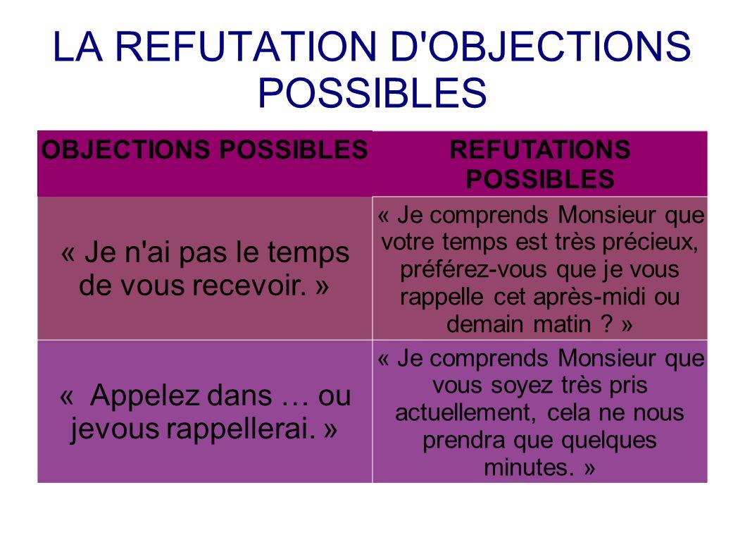 LA REFUTATION D OBJECTIONS POSSIBLES
