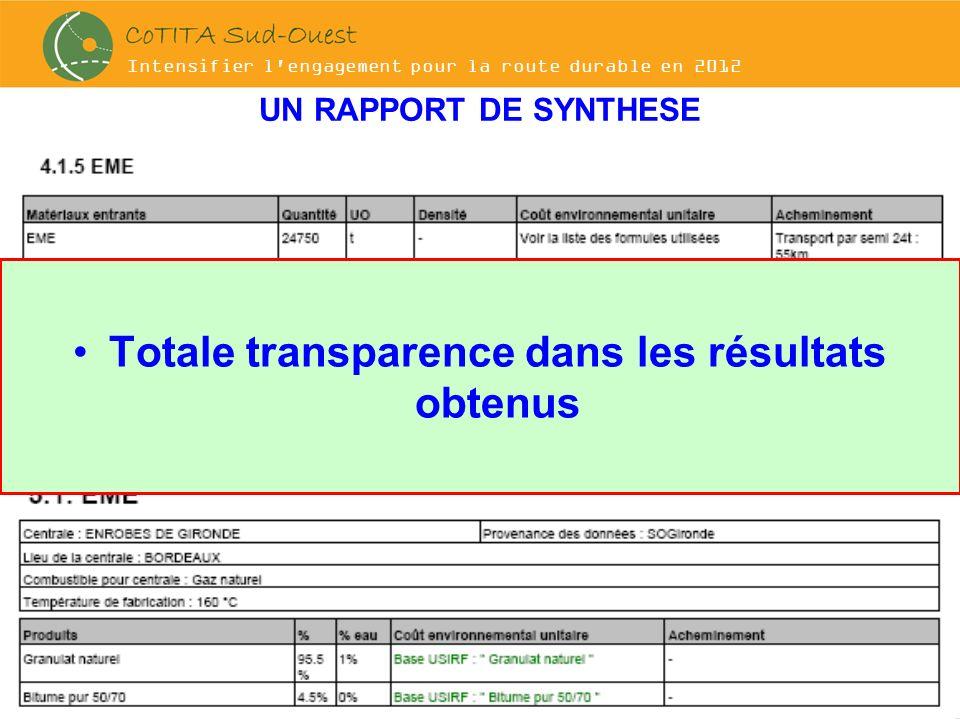 Totale transparence dans les résultats obtenus