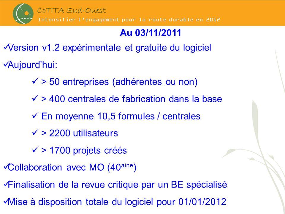 Au 03/11/2011 Version v1.2 expérimentale et gratuite du logiciel. Aujourd'hui: > 50 entreprises (adhérentes ou non)