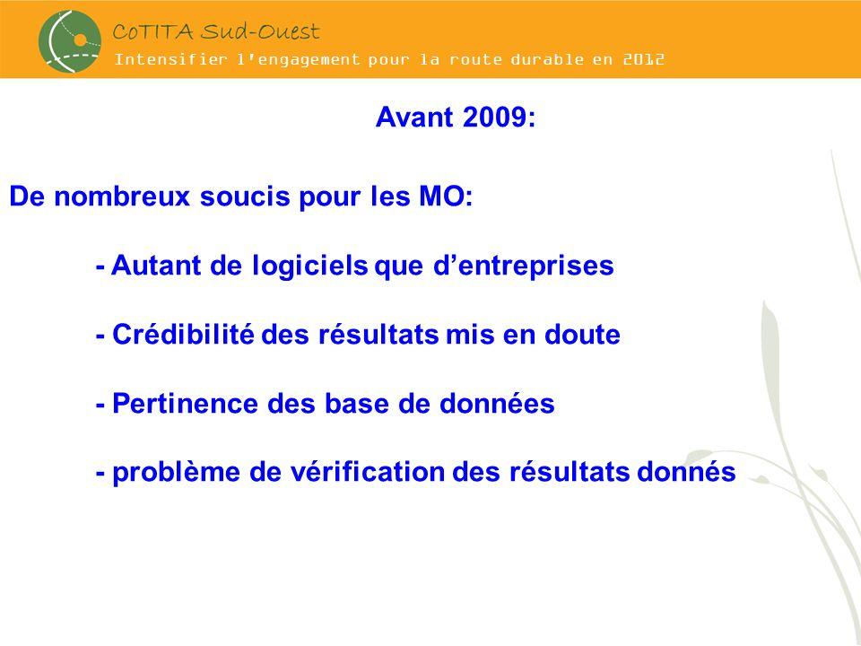 Avant 2009: