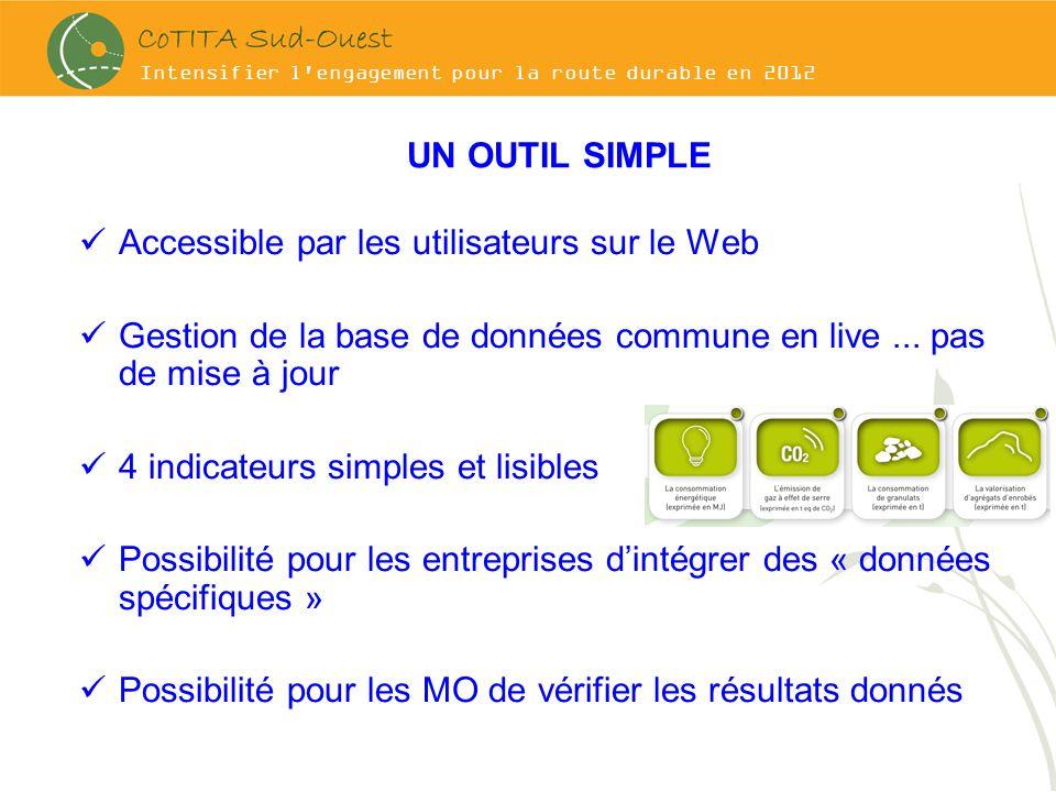 UN OUTIL SIMPLE Accessible par les utilisateurs sur le Web. Gestion de la base de données commune en live ... pas de mise à jour.