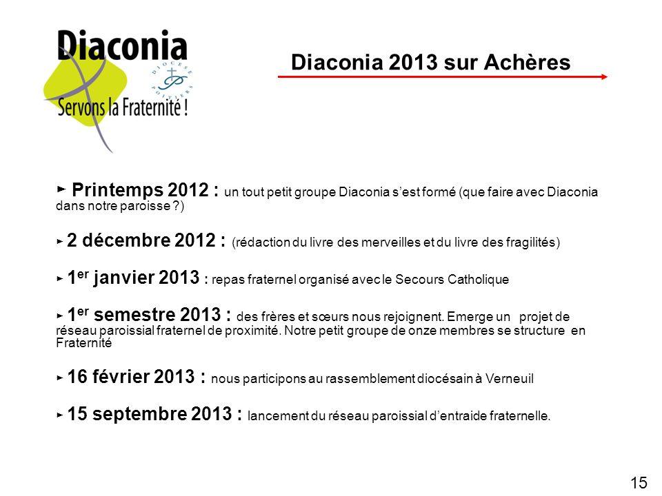 p Diaconia 2013 sur Achères. ► Printemps 2012 : un tout petit groupe Diaconia s'est formé (que faire avec Diaconia dans notre paroisse )