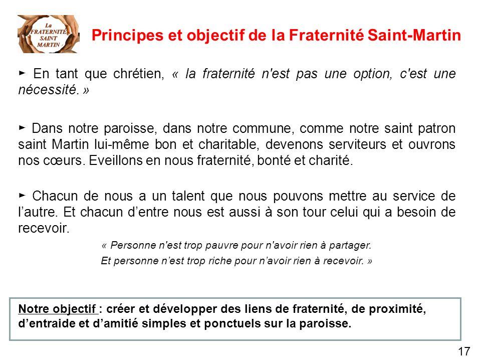 Principes et objectif de la Fraternité Saint-Martin