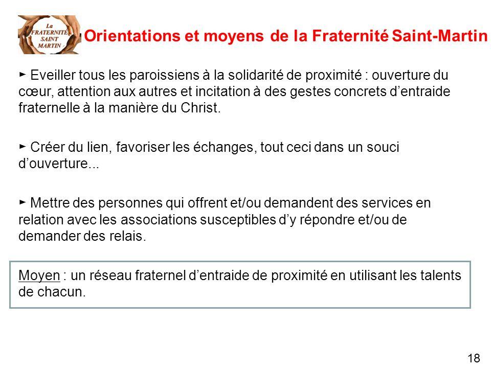 Orientations et moyens de la Fraternité Saint-Martin