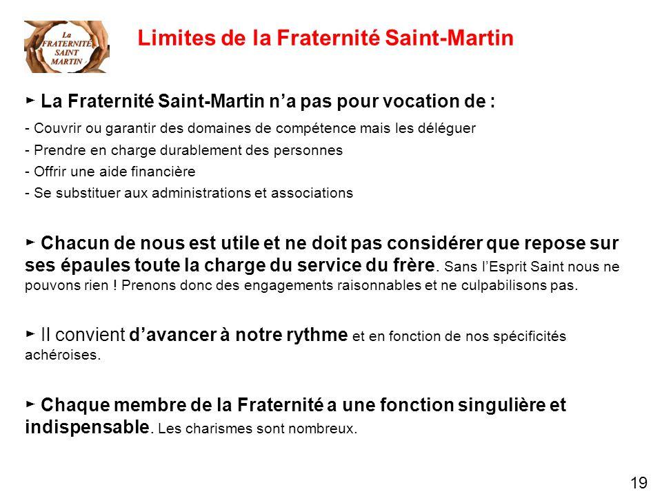 Limites de la Fraternité Saint-Martin