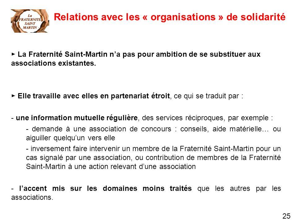 Relations avec les « organisations » de solidarité