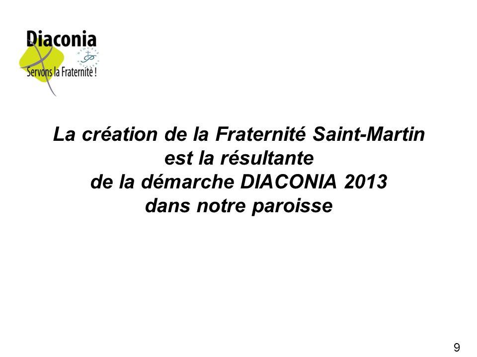La création de la Fraternité Saint-Martin de la démarche DIACONIA 2013