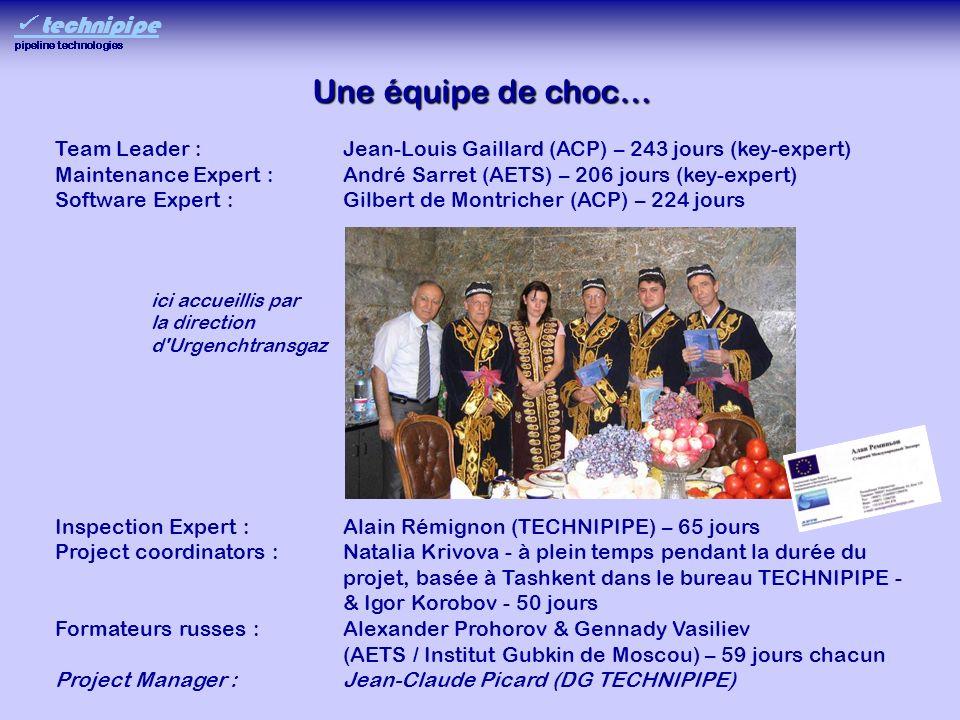 Une équipe de choc… Team Leader : Jean-Louis Gaillard (ACP) – 243 jours (key-expert)