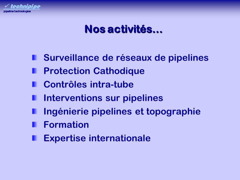 Nos activités… Surveillance de réseaux de pipelines