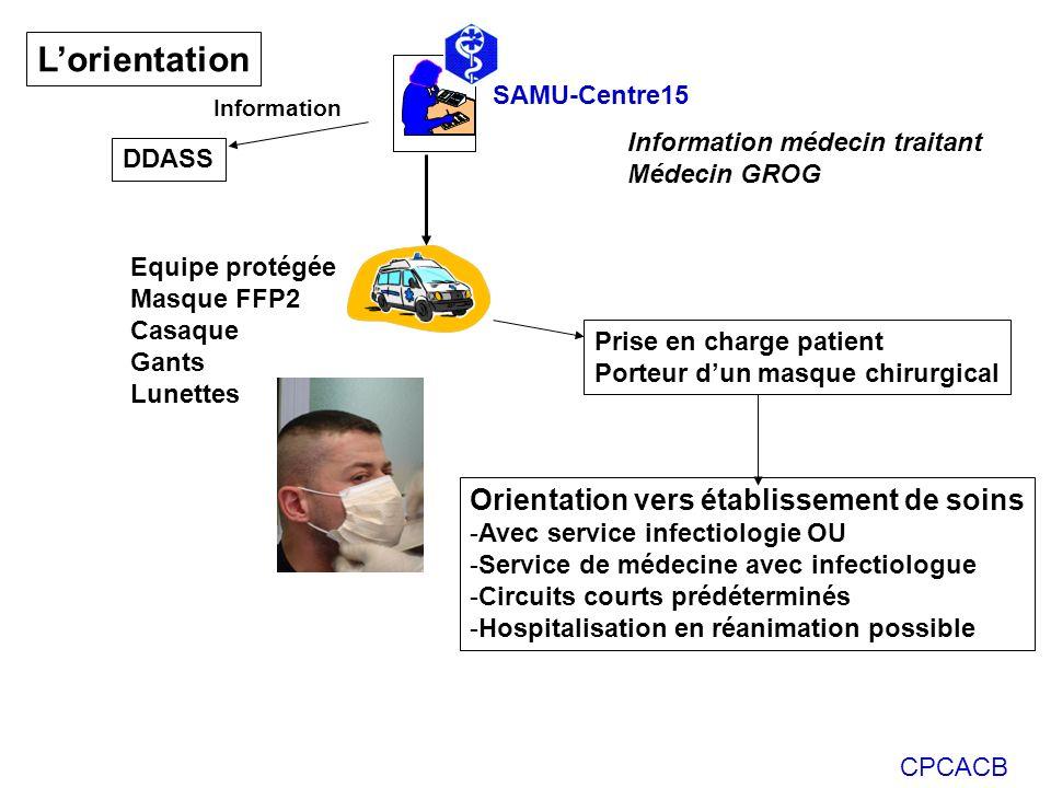 L'orientation Orientation vers établissement de soins SAMU-Centre15