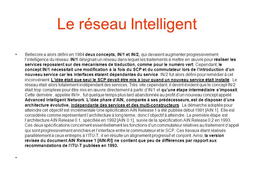 Le réseau Intelligent