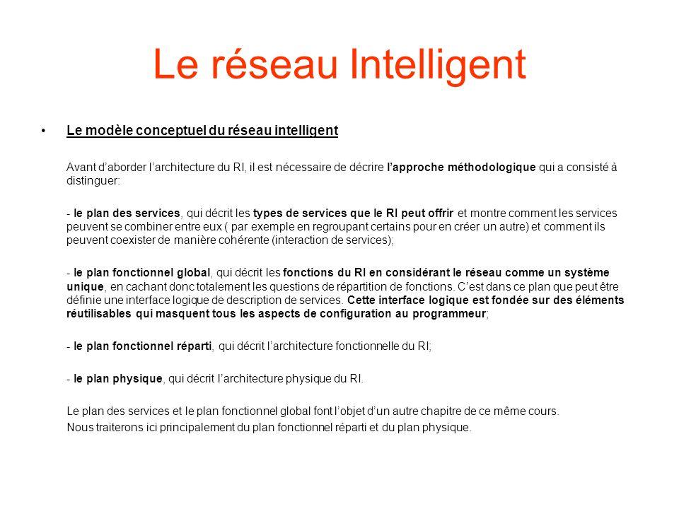 Le réseau Intelligent Le modèle conceptuel du réseau intelligent