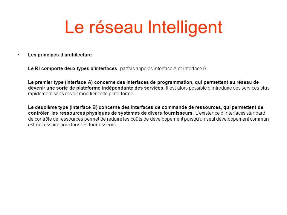Le réseau Intelligent Les principes d'architecture