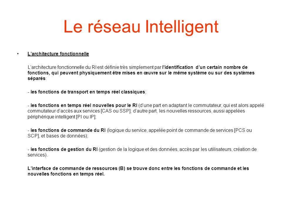 Le réseau Intelligent L'architecture fonctionnelle