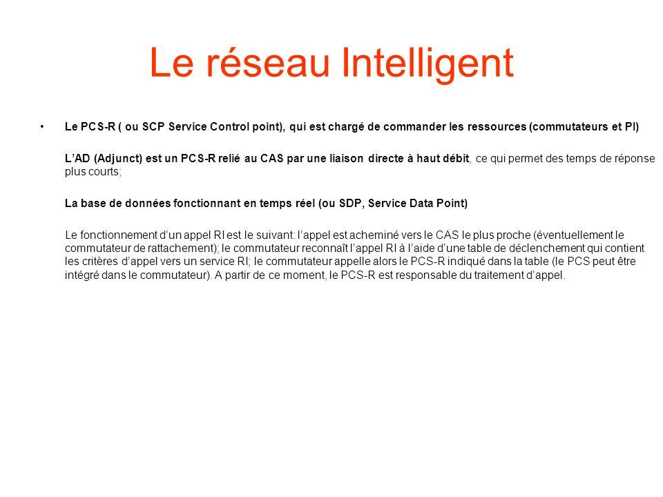 Le réseau Intelligent Le PCS-R ( ou SCP Service Control point), qui est chargé de commander les ressources (commutateurs et PI)