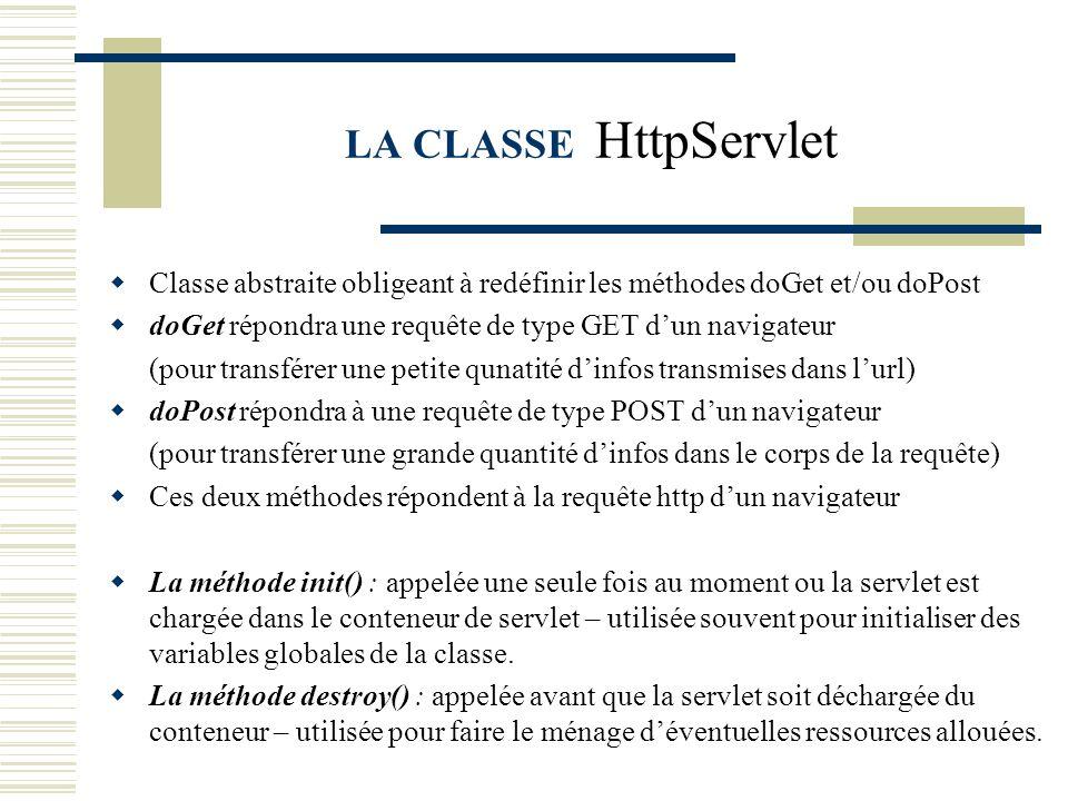 LA CLASSE HttpServlet Classe abstraite obligeant à redéfinir les méthodes doGet et/ou doPost.