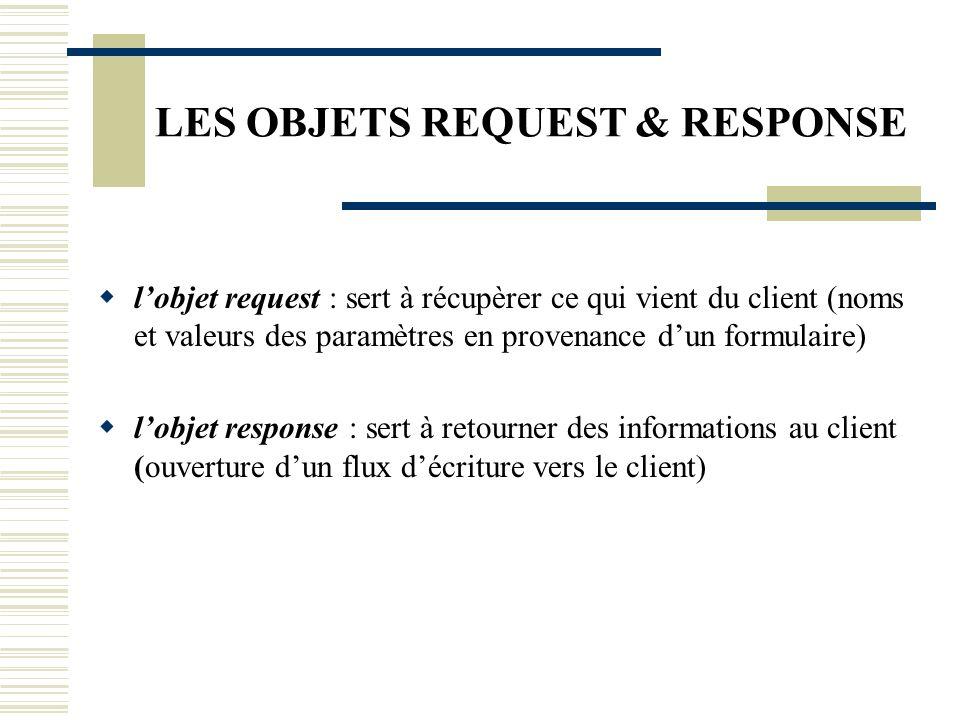 LES OBJETS REQUEST & RESPONSE