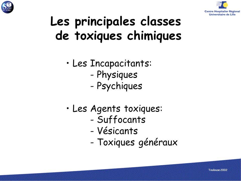 Les principales classes