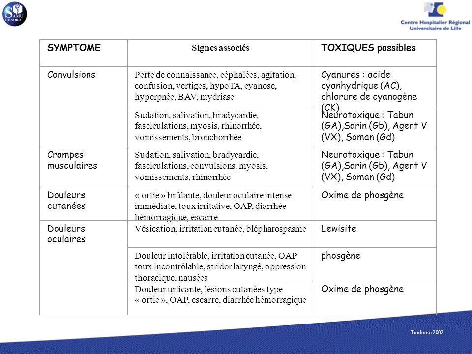 Cyanures : acide cyanhydrique (AC), chlorure de cyanogène (CK)