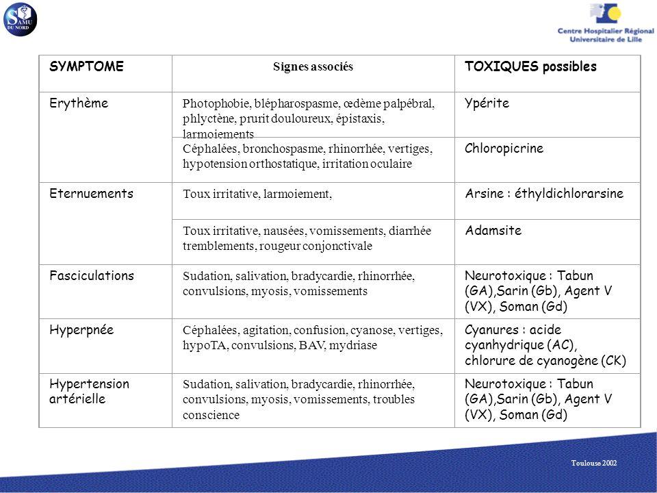 Toux irritative, larmoiement, Arsine : éthyldichlorarsine