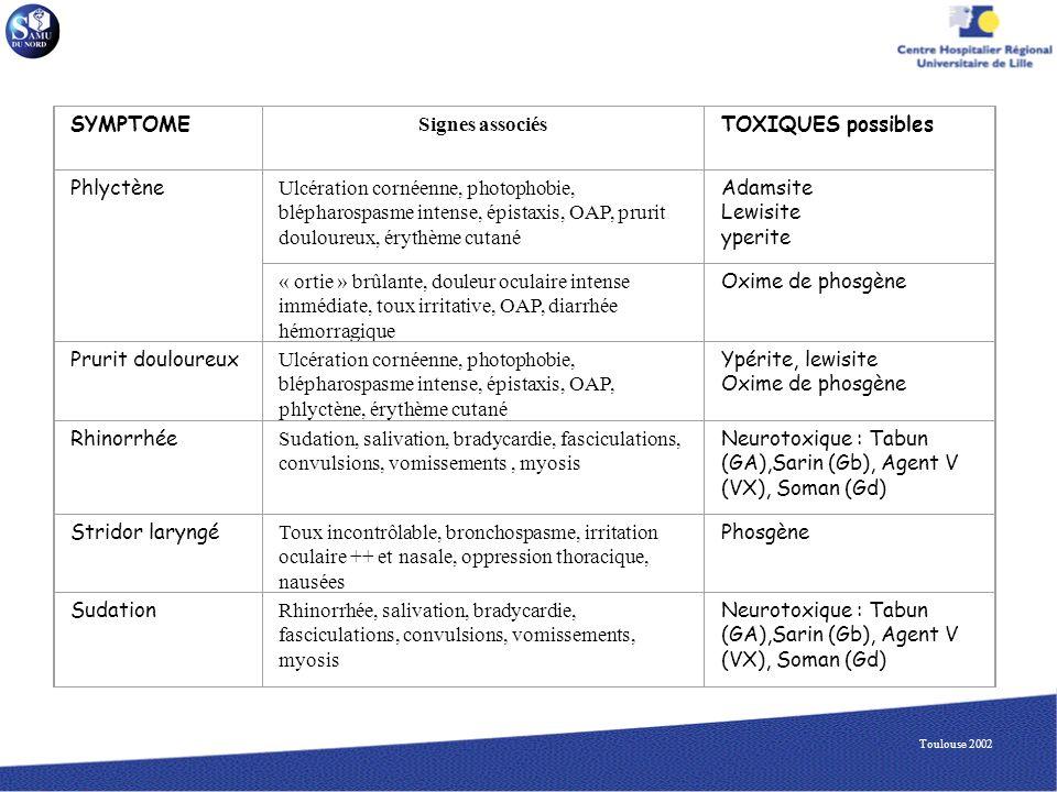 Neurotoxique : Tabun (GA),Sarin (Gb), Agent V (VX), Soman (Gd)
