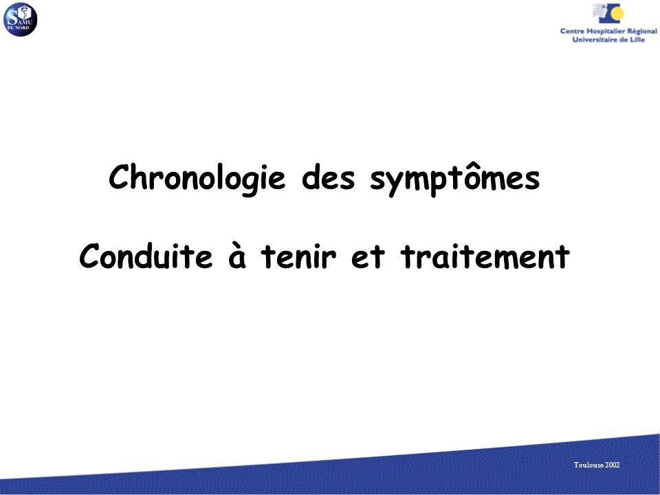 Chronologie des symptômes Conduite à tenir et traitement