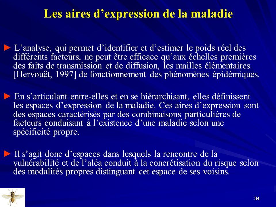 Les aires d'expression de la maladie