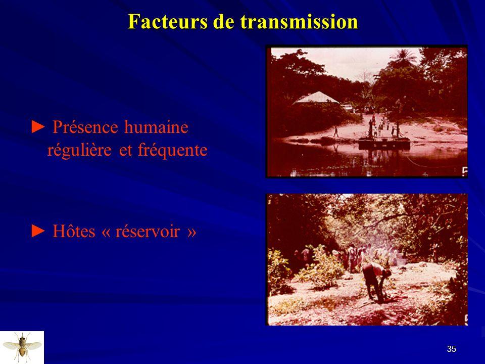 Facteurs de transmission