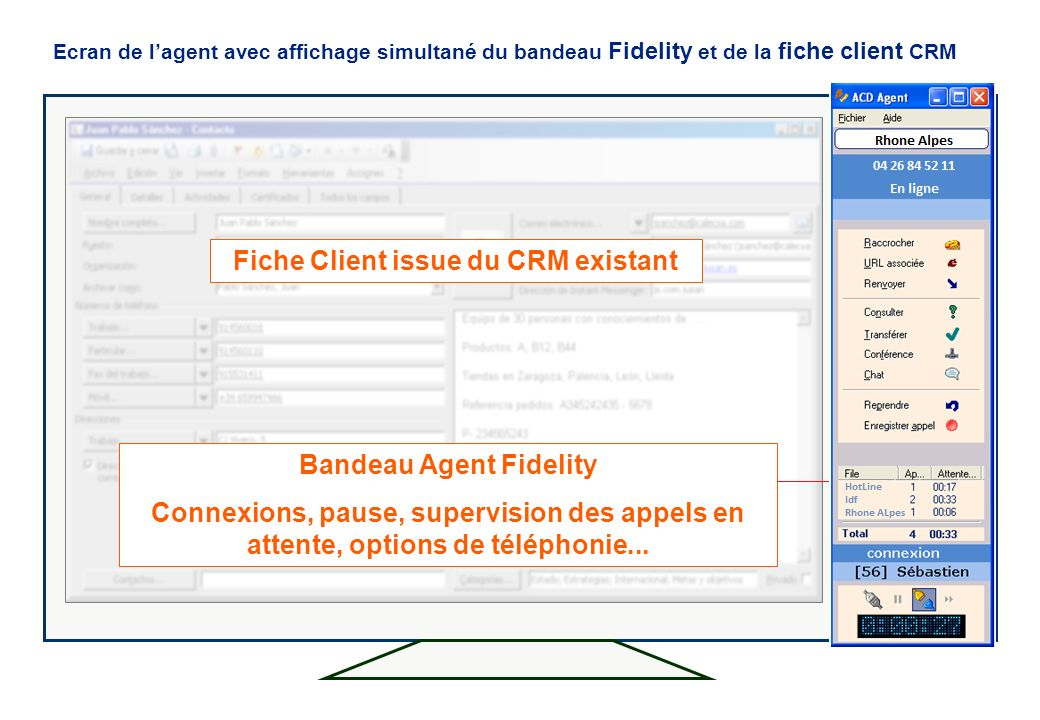 Fiche Client issue du CRM existant Bandeau Agent Fidelity