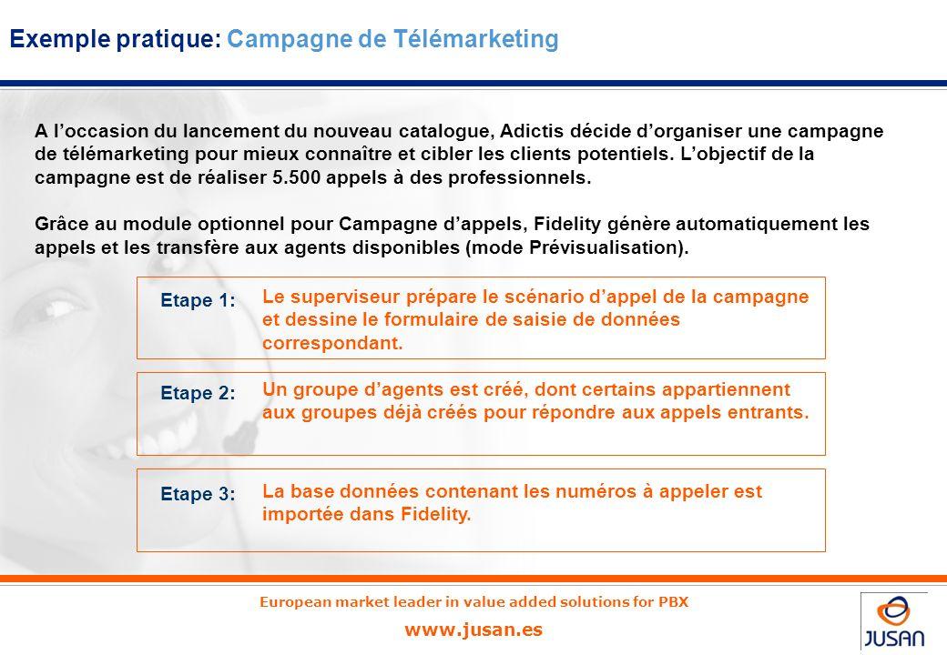 Exemple pratique: Campagne de Télémarketing