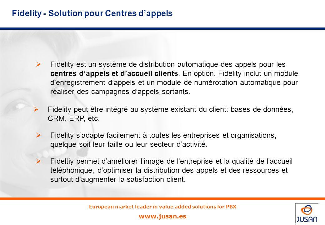 Fidelity - Solution pour Centres d'appels