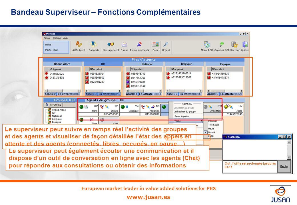 Bandeau Superviseur – Fonctions Complémentaires
