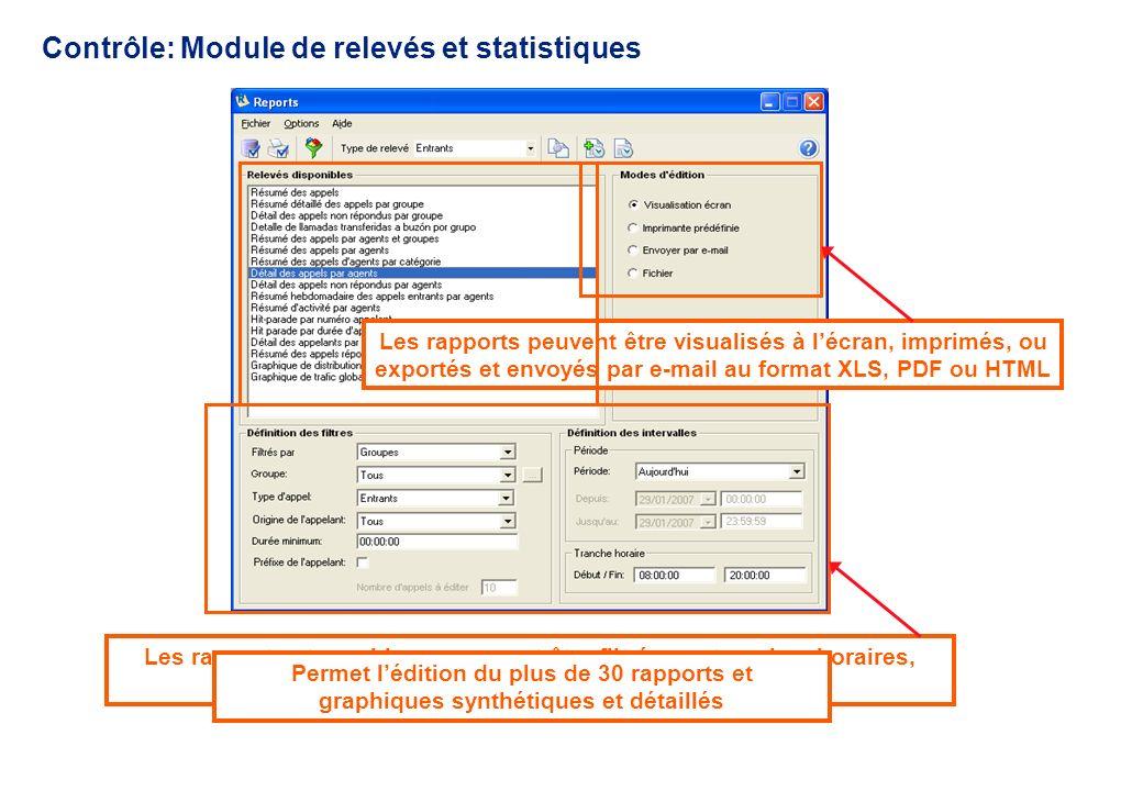 Contrôle: Module de relevés et statistiques