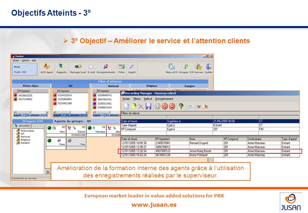 3º Objectif – Améliorer le service et l'attention clients