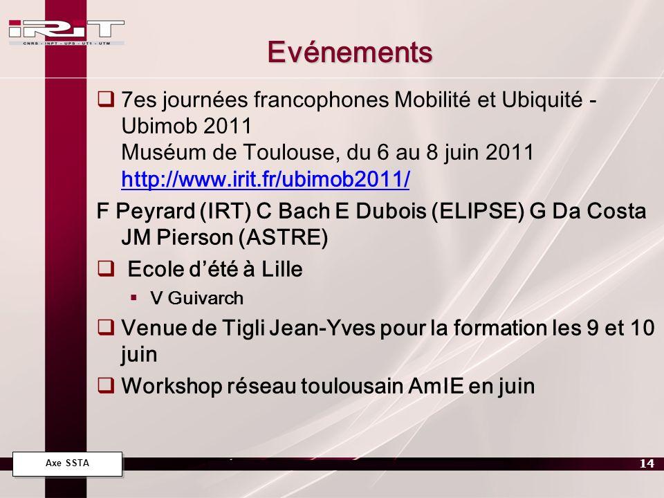 Evénements 7es journées francophones Mobilité et Ubiquité - Ubimob 2011 Muséum de Toulouse, du 6 au 8 juin 2011 http://www.irit.fr/ubimob2011/