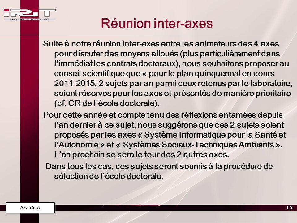 Réunion inter-axes