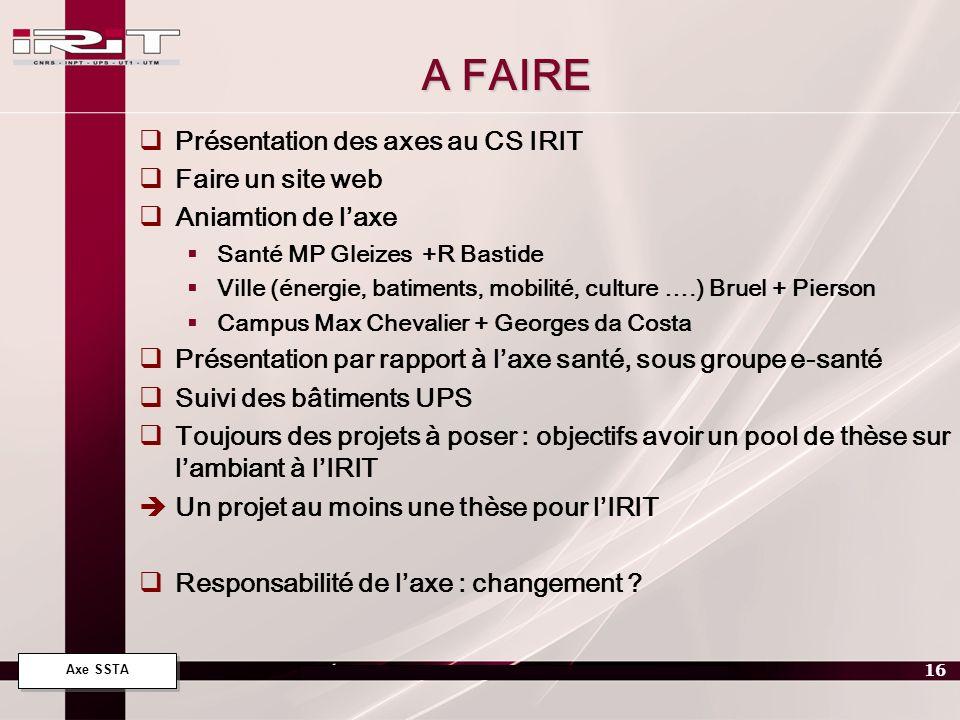 A FAIRE Présentation des axes au CS IRIT Faire un site web