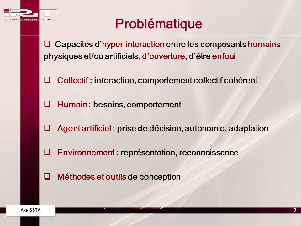 Problématique Capacités d'hyper-interaction entre les composants humains. physiques et/ou artificiels, d'ouverture, d'être enfoui.
