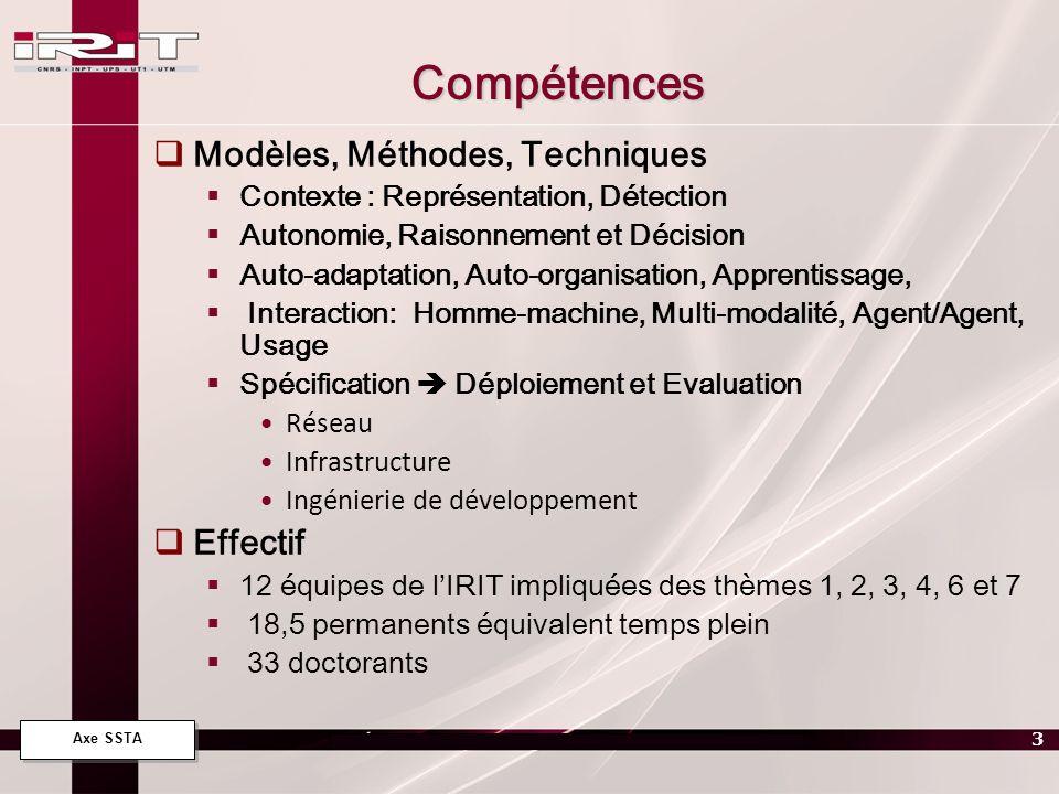 Compétences Modèles, Méthodes, Techniques Effectif
