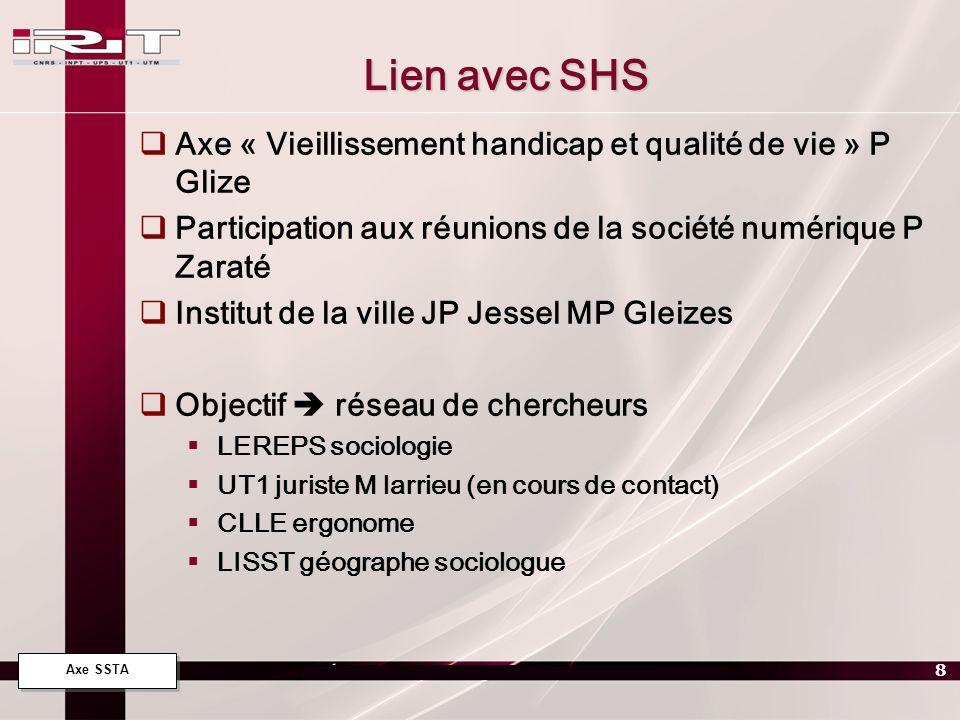 Lien avec SHS Axe « Vieillissement handicap et qualité de vie » P Glize. Participation aux réunions de la société numérique P Zaraté.